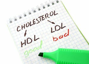 Homecare Huntington NY - Managing Your Parent's Cholesterol with Diet